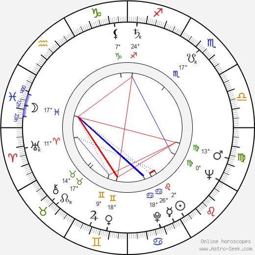 Al Adamson birth chart, biography, wikipedia 2019, 2020