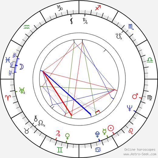 Al Adamson birth chart, Al Adamson astro natal horoscope, astrology