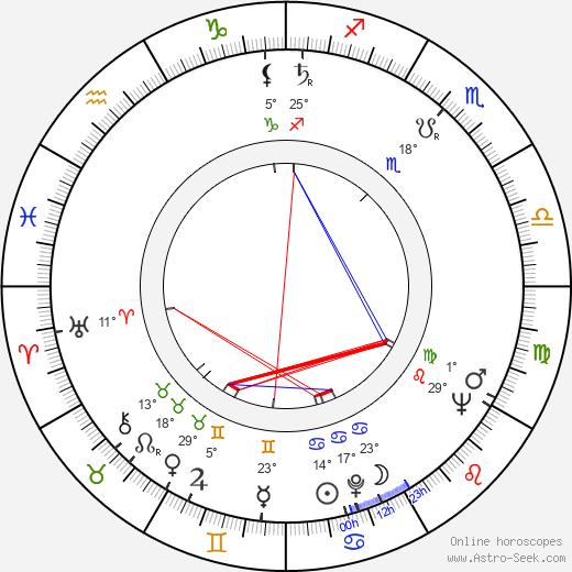 Cecilia Mangini birth chart, biography, wikipedia 2019, 2020