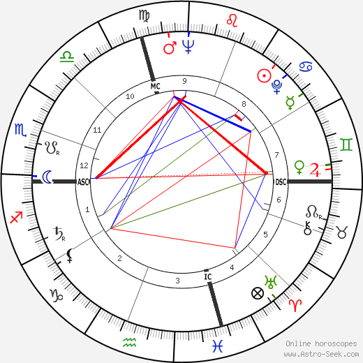 Charles Ray Hatcher astro natal birth chart, Charles Ray Hatcher horoscope, astrology