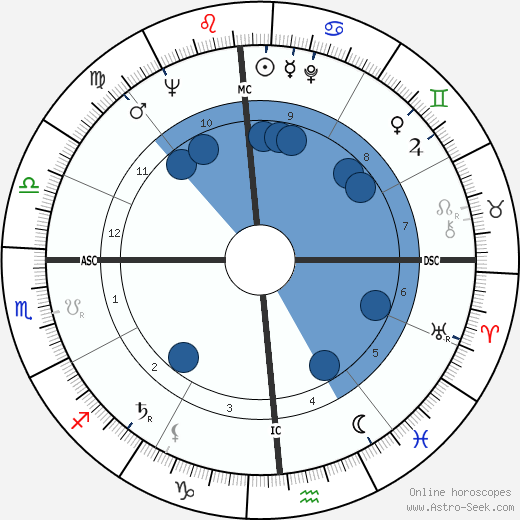 Cornelius Charlton wikipedia, horoscope, astrology, instagram