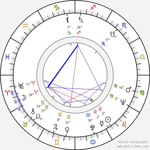 David Viñas birth chart, biography, wikipedia 2020, 2021