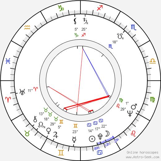 Eduards Pavuls birth chart, biography, wikipedia 2019, 2020