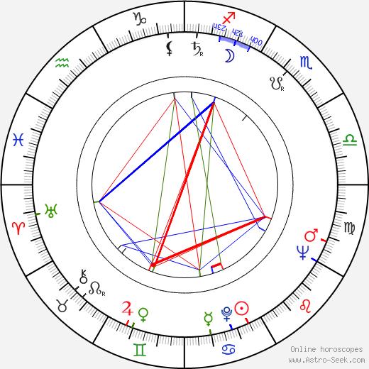 Хелен Стэнли Helene Stanley день рождения гороскоп, Helene Stanley Натальная карта онлайн