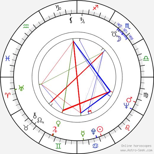 Jacques Besnard день рождения гороскоп, Jacques Besnard Натальная карта онлайн