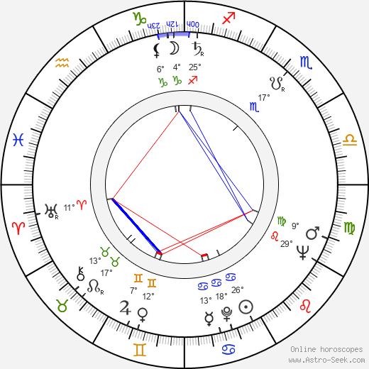 John Hejduk birth chart, biography, wikipedia 2018, 2019