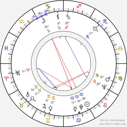 John Woodvine birth chart, biography, wikipedia 2019, 2020