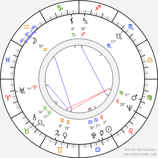 Mayya Buzinova birth chart, biography, wikipedia 2020, 2021