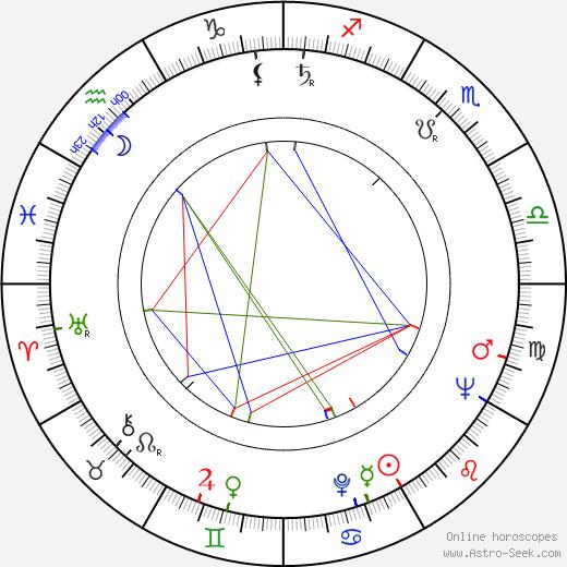 Mayya Buzinova tema natale, oroscopo, Mayya Buzinova oroscopi gratuiti, astrologia