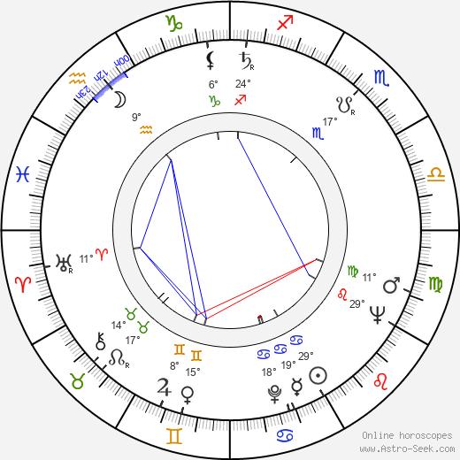 Perry Lopez birth chart, biography, wikipedia 2019, 2020
