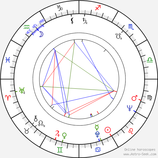 Perry Lopez birth chart, Perry Lopez astro natal horoscope, astrology