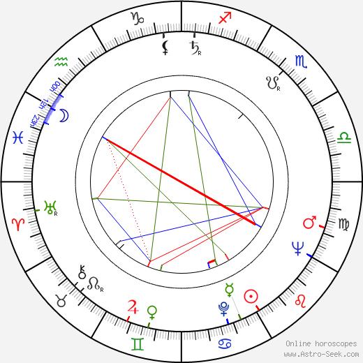 Peter Yates birth chart, Peter Yates astro natal horoscope, astrology