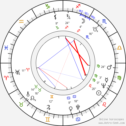 Bagrat Oganesyan birth chart, biography, wikipedia 2019, 2020