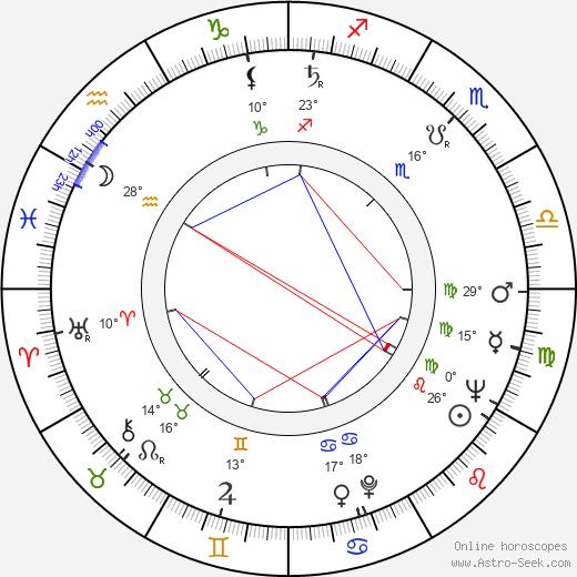 Buddy Van Horn birth chart, biography, wikipedia 2019, 2020