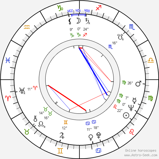 George Martin birth chart, biography, wikipedia 2019, 2020