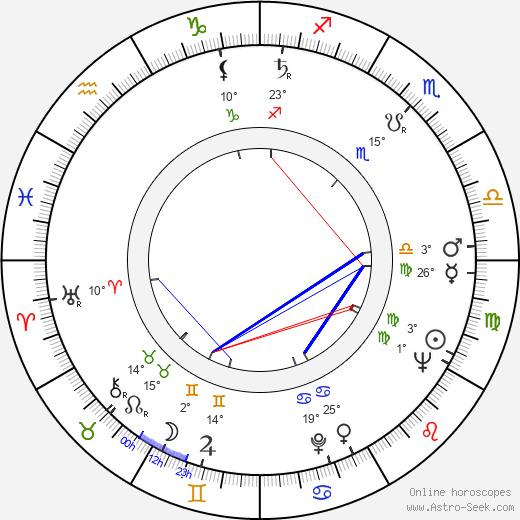 Ira Levin birth chart, biography, wikipedia 2019, 2020