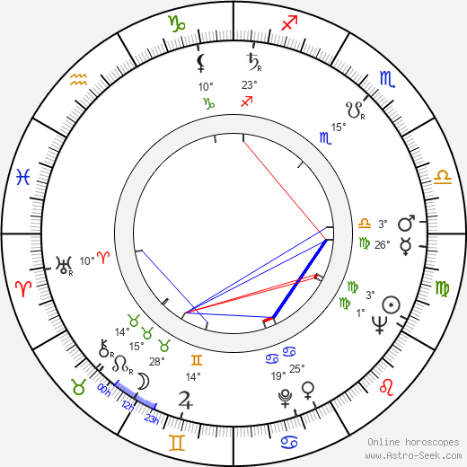 Jiří Hubač birth chart, biography, wikipedia 2017, 2018