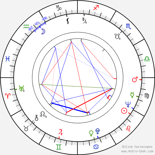 Joan Taylor tema natale, oroscopo, Joan Taylor oroscopi gratuiti, astrologia