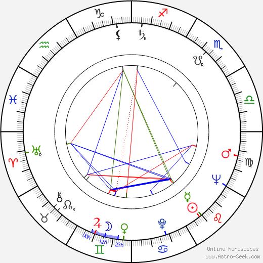 Leila Abashidze tema natale, oroscopo, Leila Abashidze oroscopi gratuiti, astrologia