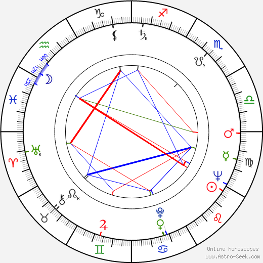 Miodrag Radovanovic astro natal birth chart, Miodrag Radovanovic horoscope, astrology