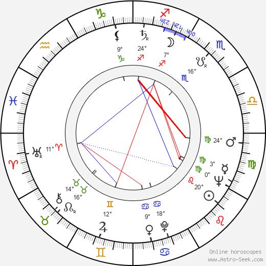 Pat Harrington Jr. birth chart, biography, wikipedia 2019, 2020