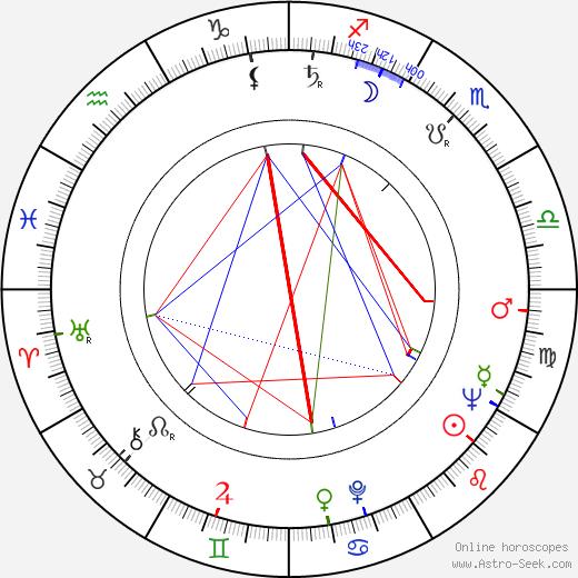 Pat Harrington Jr. astro natal birth chart, Pat Harrington Jr. horoscope, astrology