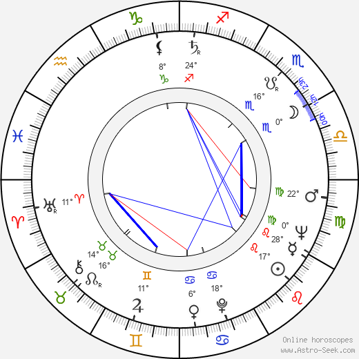 Patricia Huston birth chart, biography, wikipedia 2019, 2020