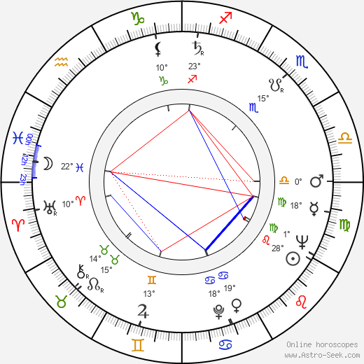 Pauli Toivonen birth chart, biography, wikipedia 2020, 2021