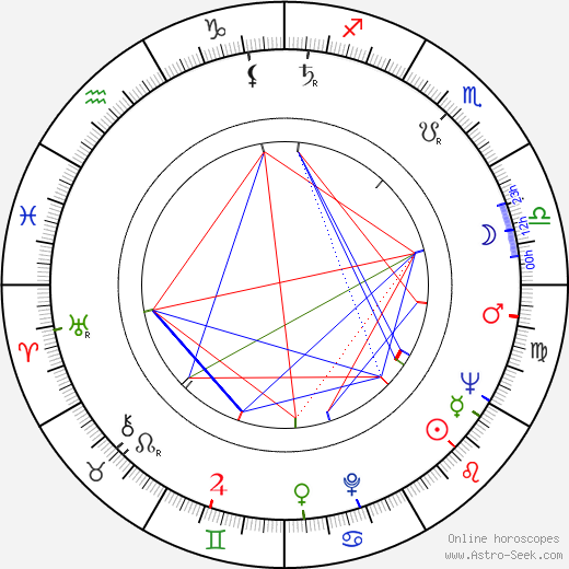Pavel Robin astro natal birth chart, Pavel Robin horoscope, astrology