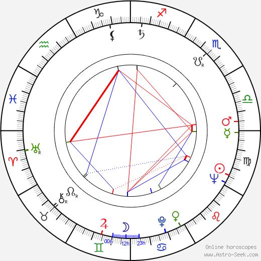 Valentin Karavaev tema natale, oroscopo, Valentin Karavaev oroscopi gratuiti, astrologia