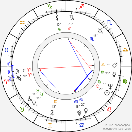 Vera Miles birth chart, biography, wikipedia 2018, 2019