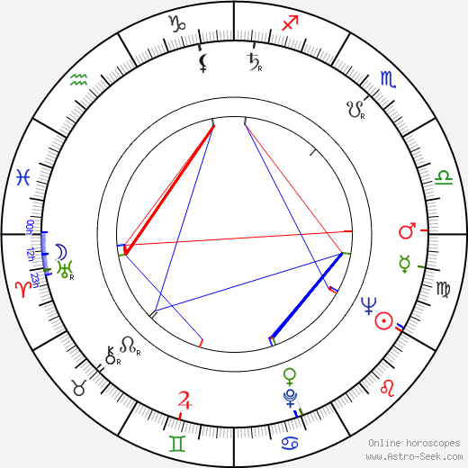Vera Miles birth chart, Vera Miles astro natal horoscope, astrology