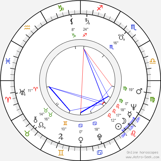 Ville Repo birth chart, biography, wikipedia 2017, 2018