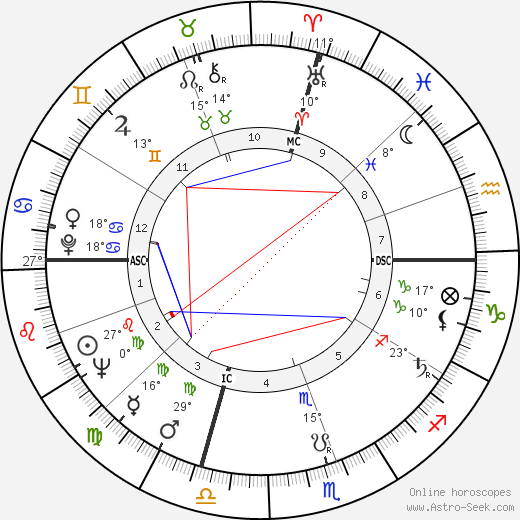 X. J. Kennedy tema natale, biography, Biografia da Wikipedia 2020, 2021