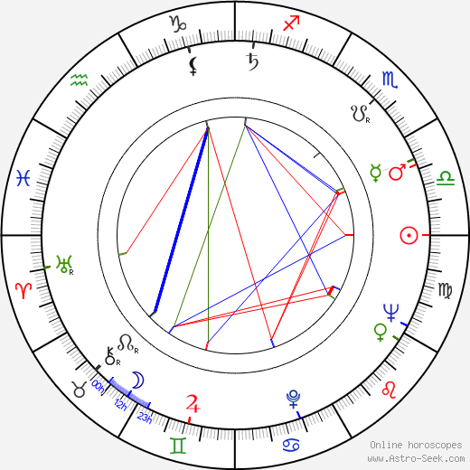 Alois Liškutín tema natale, oroscopo, Alois Liškutín oroscopi gratuiti, astrologia