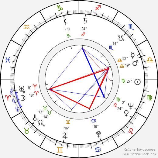 Anne Meara birth chart, biography, wikipedia 2018, 2019