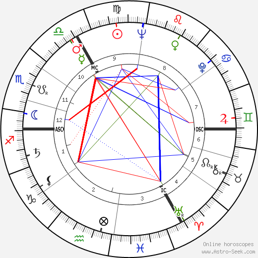 Countess Raine Spencer astro natal birth chart, Countess Raine Spencer horoscope, astrology