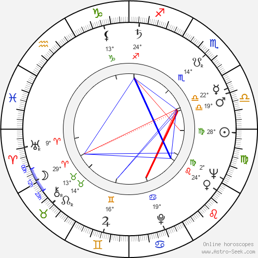 Elsa Raven birth chart, biography, wikipedia 2020, 2021