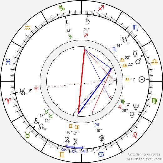 Kenneth J. Warren birth chart, biography, wikipedia 2019, 2020