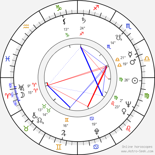 Kurt Kren birth chart, biography, wikipedia 2020, 2021
