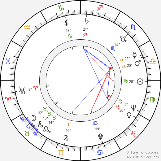 Maria Charles birth chart, biography, wikipedia 2017, 2018