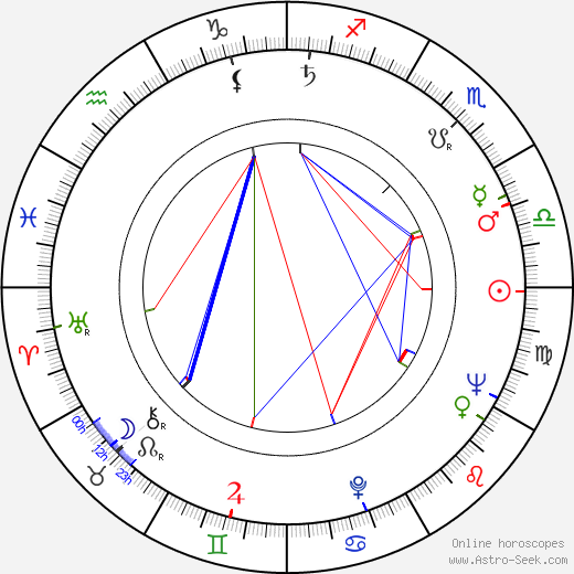 Maria Charles astro natal birth chart, Maria Charles horoscope, astrology