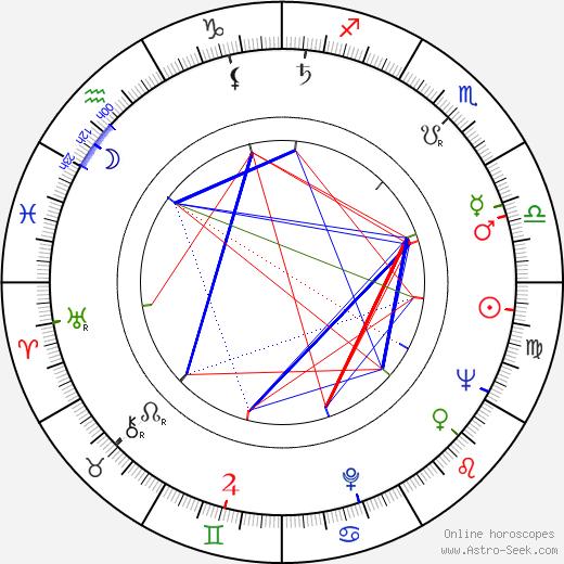 Nelly Vignon день рождения гороскоп, Nelly Vignon Натальная карта онлайн