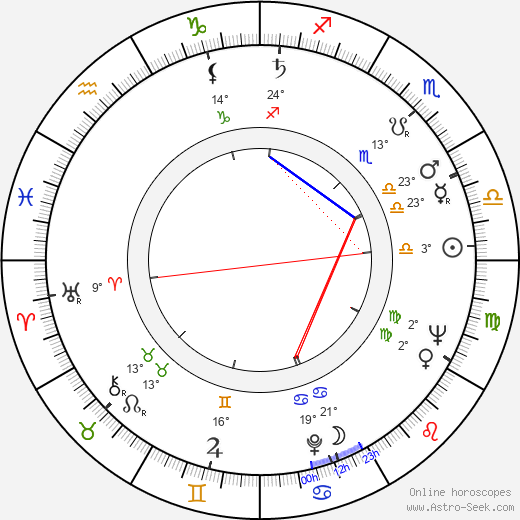 Rita Elmgren birth chart, biography, wikipedia 2018, 2019