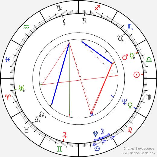 Suzanne Schiffman tema natale, oroscopo, Suzanne Schiffman oroscopi gratuiti, astrologia