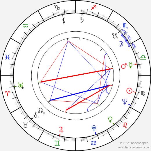 T. P. McKenna tema natale, oroscopo, T. P. McKenna oroscopi gratuiti, astrologia