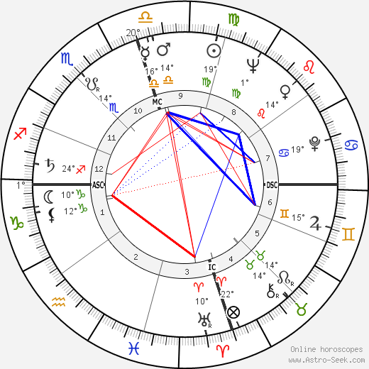 Tom Graeff birth chart, biography, wikipedia 2019, 2020