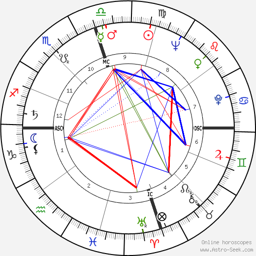Tom Graeff astro natal birth chart, Tom Graeff horoscope, astrology