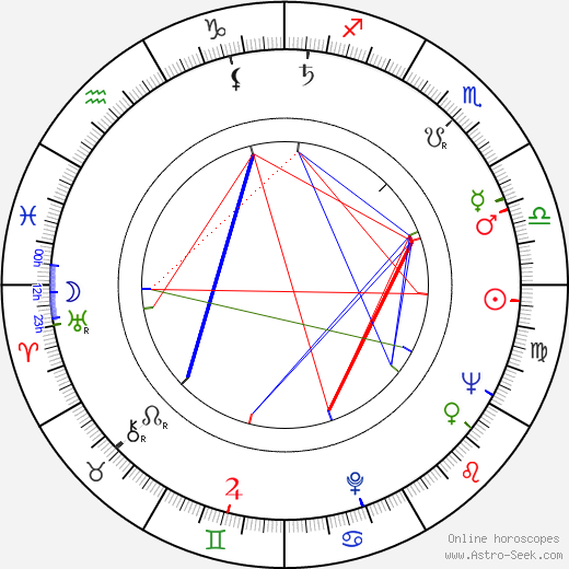 Walter Beck astro natal birth chart, Walter Beck horoscope, astrology