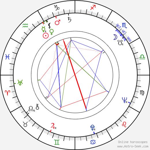 Alberto Arbasino astro natal birth chart, Alberto Arbasino horoscope, astrology